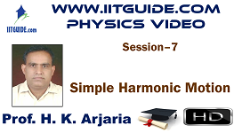 IIT JEE Main Advanced Coaching Online Class Video Physics - Simple Harmonic Motion